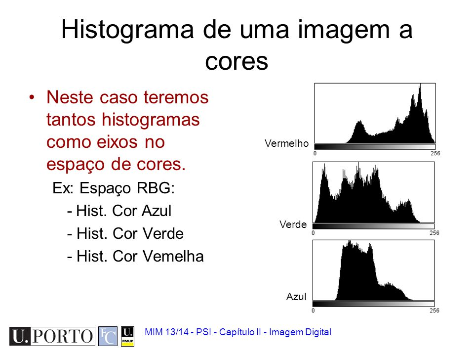 MIM 13/14 - PSI - Capítulo II - Imagem Digital Outros histogramas Veremos mais tarde que histogramas são úteis para representar vários tipos de informação.