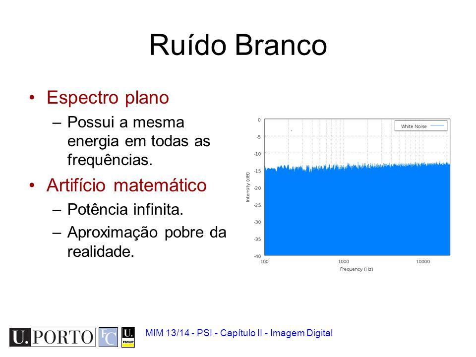 MIM 13/14 - PSI - Capítulo II - Imagem Digital Ruído Gaussiano Densidade de probabilidade Gaussiana.