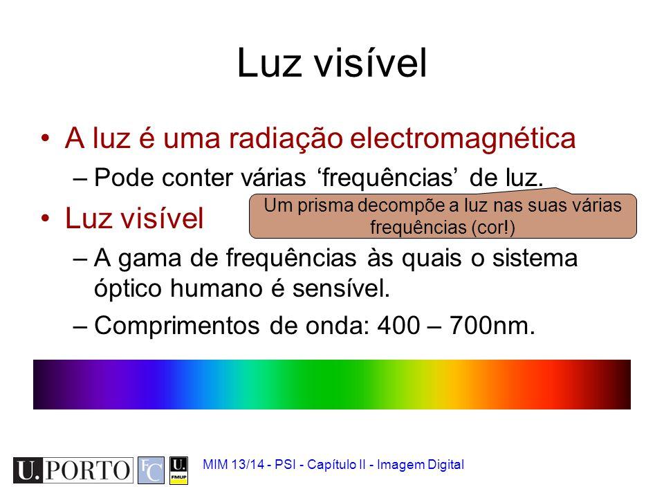 MIM 13/14 - PSI - Capítulo II - Imagem Digital Outros tipos de luz Raios X, ultravioletas, infravermelhos, etc.
