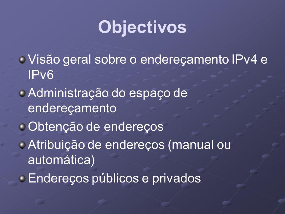 Objectivos Visão geral sobre o endereçamento IPv4 e IPv6 Administração do espaço de endereçamento Obtenção de endereços Atribuição de endereços (manua