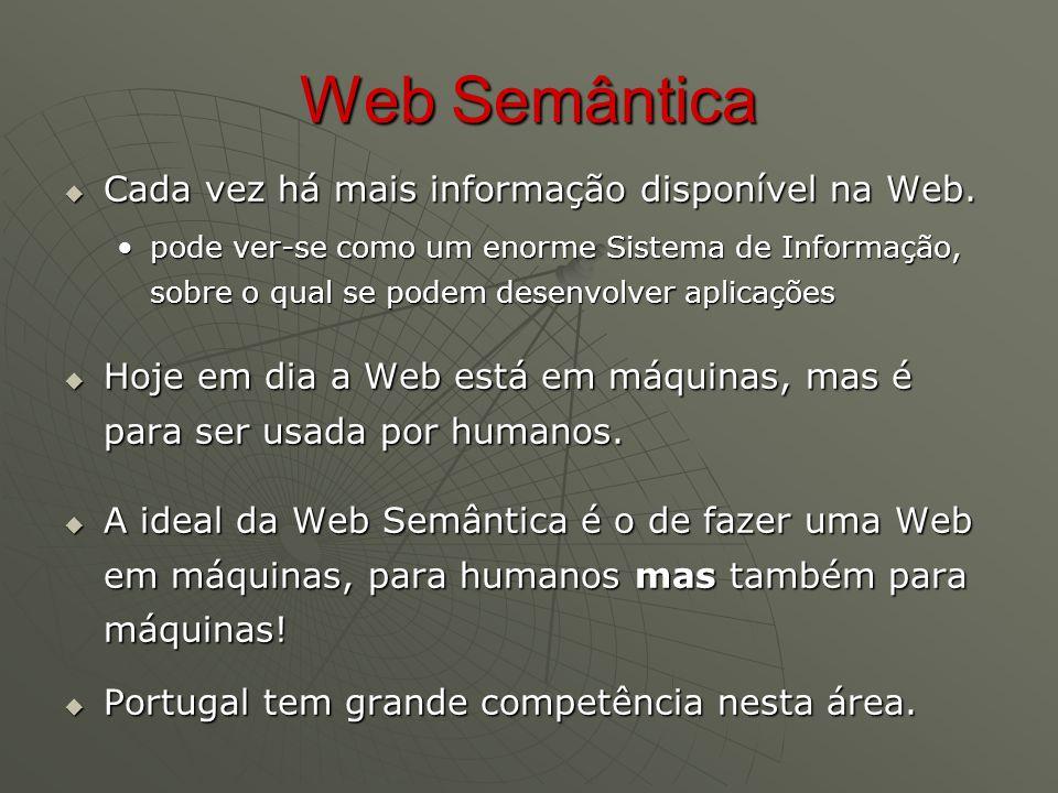 Web Semântica  Cada vez há mais informação disponível na Web.