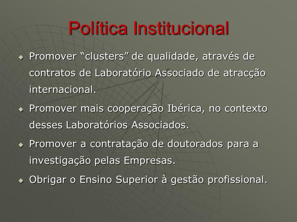 Política Institucional  Promover clusters de qualidade, através de contratos de Laboratório Associado de atracção internacional.