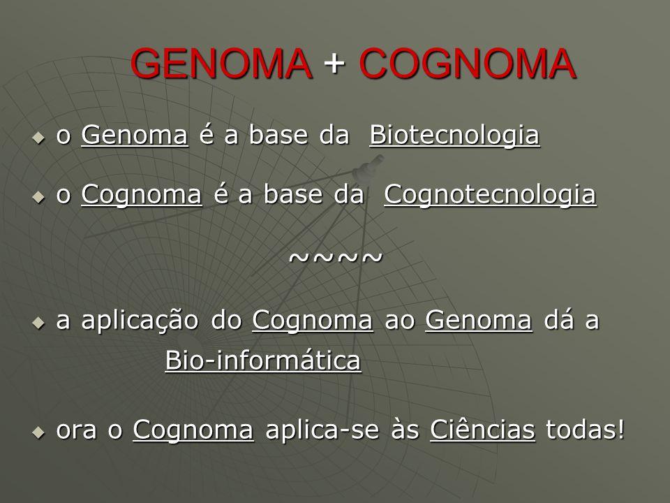 GENOMA + COGNOMA GENOMA + COGNOMA  o Genoma é a base da Biotecnologia  o Cognoma é a base da Cognotecnologia ~~~~  a aplicação do Cognoma ao Genoma dá a Bio-informática  ora o Cognoma aplica-se às Ciências todas!