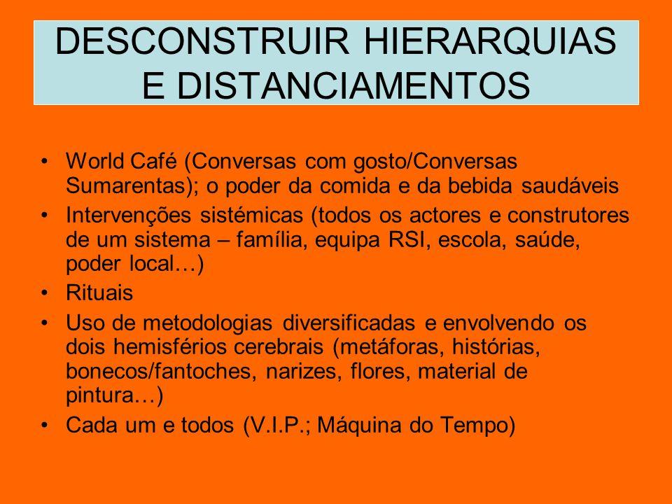 DESCONSTRUIR HIERARQUIAS E DISTANCIAMENTOS World Café (Conversas com gosto/Conversas Sumarentas); o poder da comida e da bebida saudáveis Intervenções