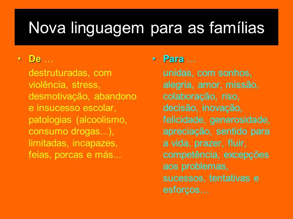 Nova linguagem para as famílias DeDe … destruturadas, com violência, stress, desmotivação, abandono e insucesso escolar, patologias (alcoolismo, consu