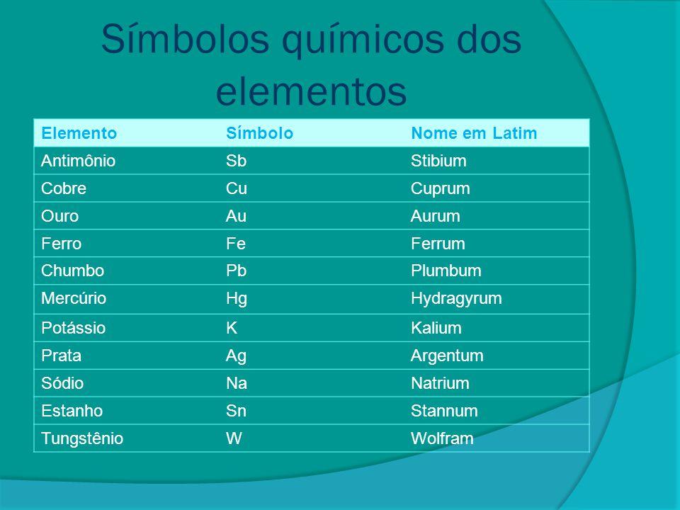 Número atómico de um elemento O número atómico de um elemento (Z) é igual ao número de protões que os átomos desse elemento contêm no núcleo.