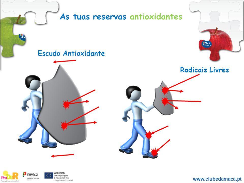As tuas reservas antioxidantes Escudo Antioxidante Radicais Livres www.clubedamaca.pt