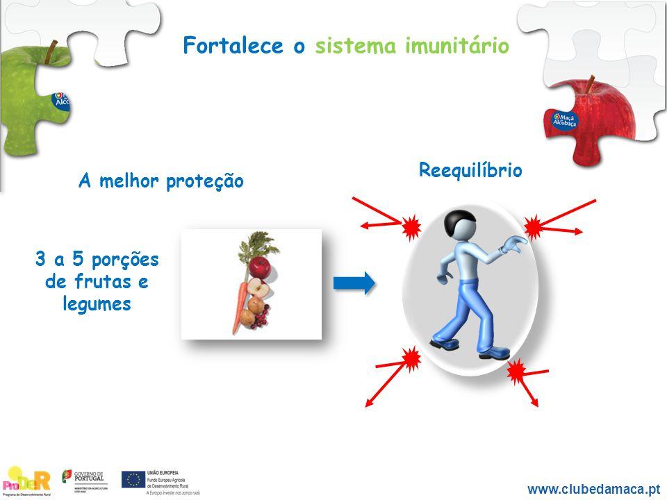 3 a 5 porções de frutas e legumes Fortalece o sistema imunitário Reequilíbrio A melhor proteção www.clubedamaca.pt