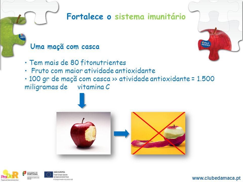 Fortalece o sistema imunitário Tem mais de 80 fitonutrientes Fruto com maior atividade antioxidante 100 gr de maçã com casca >> atividade antioxidante