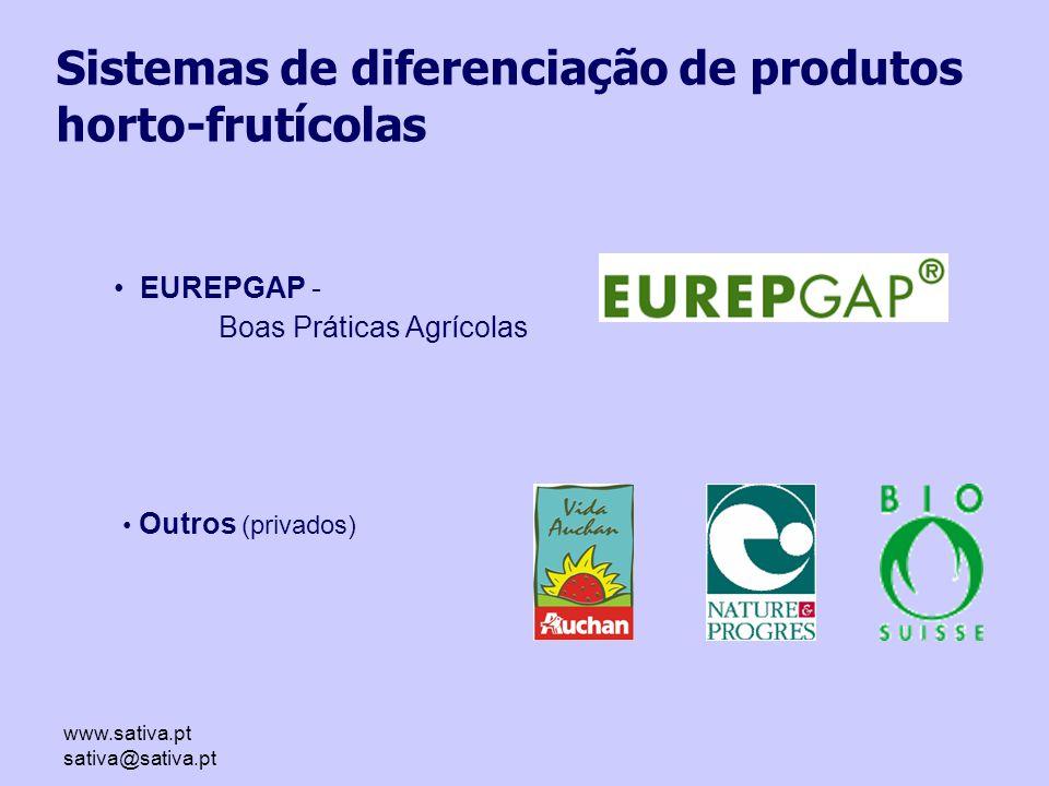 www.sativa.pt sativa@sativa.pt Outros (privados) EUREPGAP - Boas Práticas Agrícolas Sistemas de diferenciação de produtos horto-frutícolas