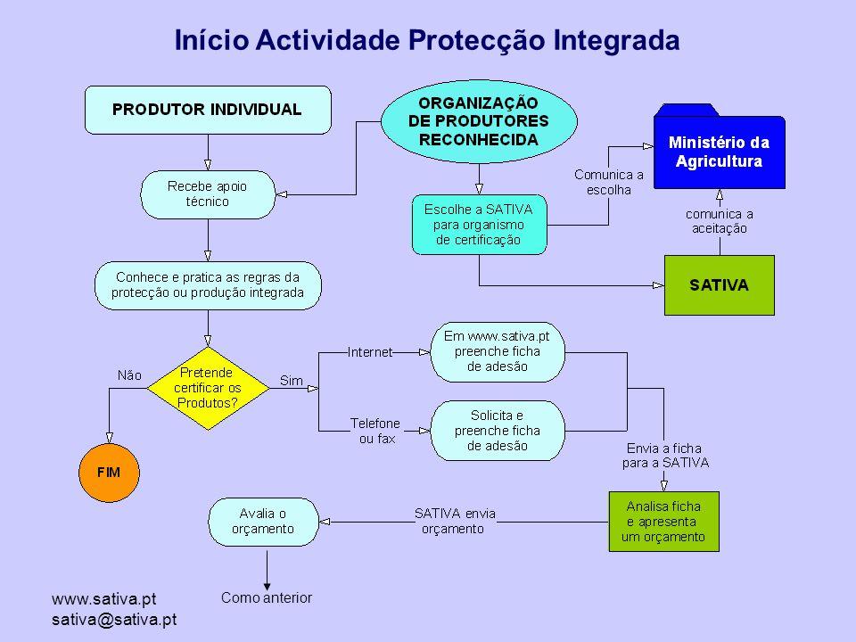 www.sativa.pt sativa@sativa.pt Início Actividade Protecção Integrada Como anterior