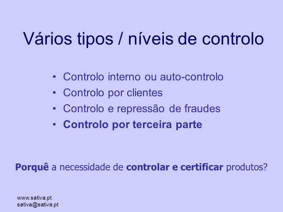 www.sativa.pt sativa@sativa.pt Controlo interno ou auto-controlo Controlo por clientes Controlo e repressão de fraudes Controlo por terceira parte Vários tipos / níveis de controlo Porquê a necessidade de controlar e certificar produtos?