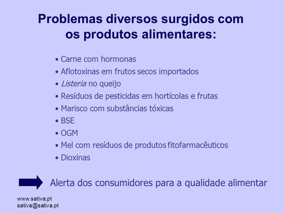 www.sativa.pt sativa@sativa.pt Alterações nos hábitos alimentares dos consumidores Quem produz Onde produz Quando produz Como produz É seguro consumir.