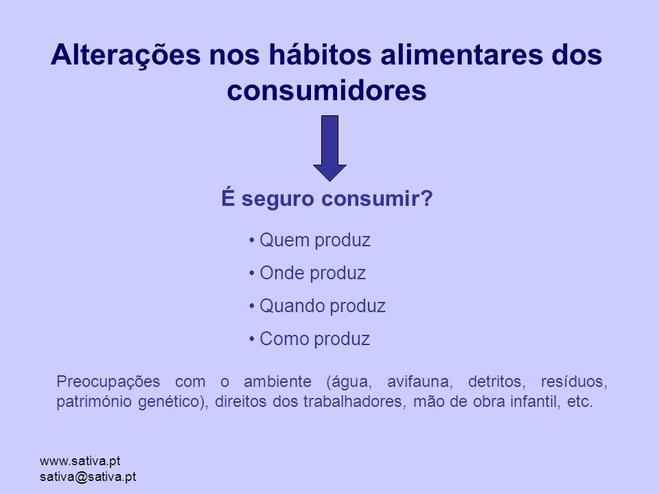 www.sativa.pt sativa@sativa.pt RESPOSTA A ESTAS DÚVIDAS E PROCURAS - Movimentos de consumidores - Movimentos de produtores - Regras impostas por clientes - Etiquetas diversas (muitas vezes sem significado) …