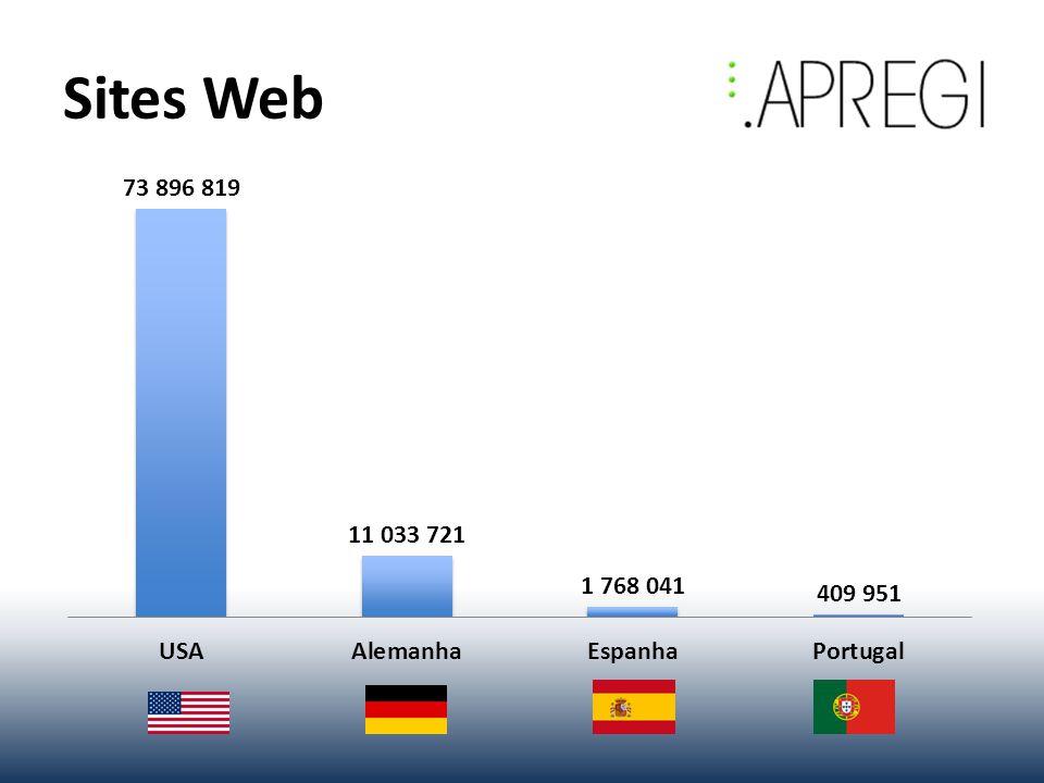 1.Fornecedores (apenas) no mercado nacional têm um problema de escala 1.Decisão de alojamento do site web não é habitualmente do dono do site