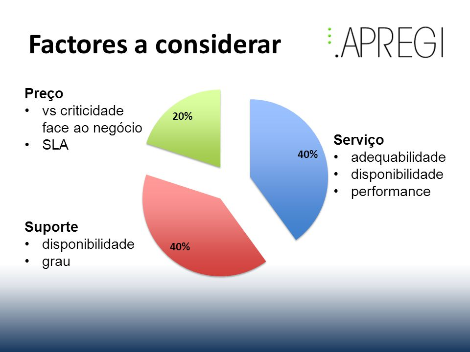 Factores a considerar Serviço adequabilidade disponibilidade performance Suporte disponibilidade grau Preço vs criticidade face ao negócio SLA