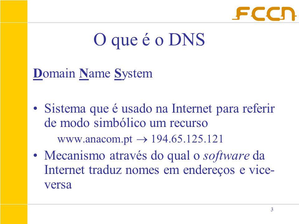 3 O que é o DNS Domain Name System Sistema que é usado na Internet para referir de modo simbólico um recurso www.anacom.pt  194.65.125.121 Mecanismo através do qual o software da Internet traduz nomes em endereços e vice- versa