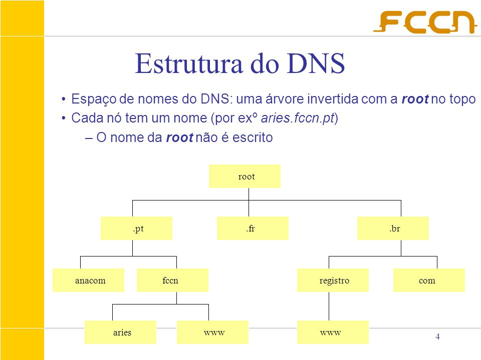 4 Estrutura do DNS root.br.fr.pt anacomfccnregistrocom www Espaço de nomes do DNS: uma árvore invertida com a root no topo Cada nó tem um nome (por exº aries.fccn.pt) – O nome da root não é escrito arieswww