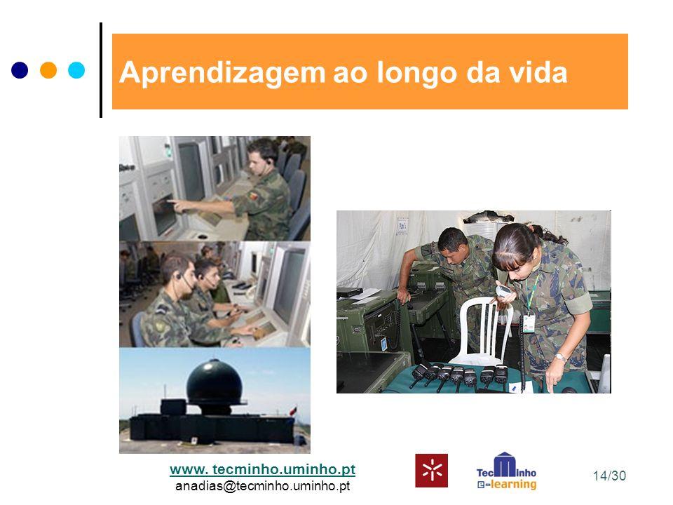 www. tecminho.uminho.pt anadias@tecminho.uminho.pt Aprendizagem ao longo da vida 14/30