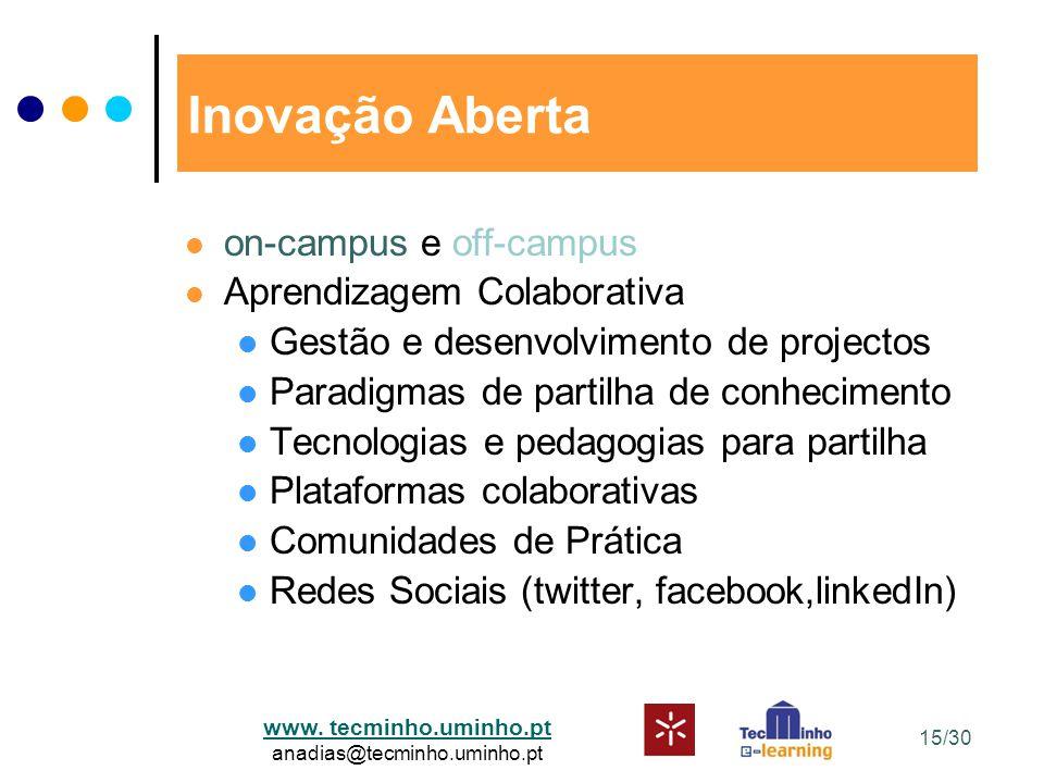 www. tecminho.uminho.pt anadias@tecminho.uminho.pt Inovação Aberta on-campus e off-campus Aprendizagem Colaborativa Gestão e desenvolvimento de projec