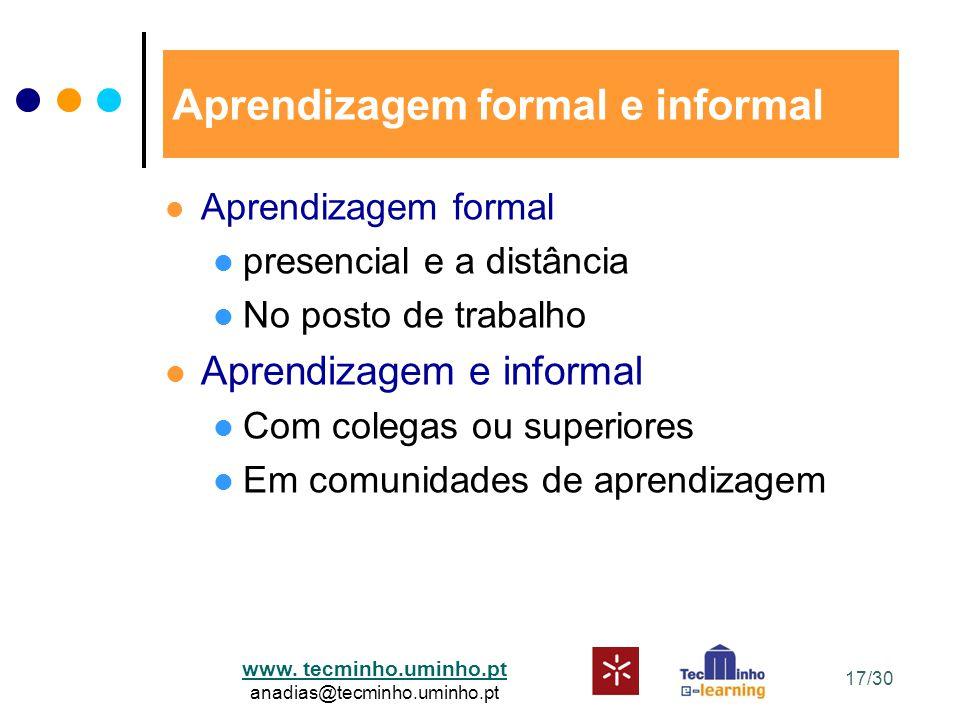 www. tecminho.uminho.pt anadias@tecminho.uminho.pt Aprendizagem formal e informal Aprendizagem formal presencial e a distância No posto de trabalho Ap