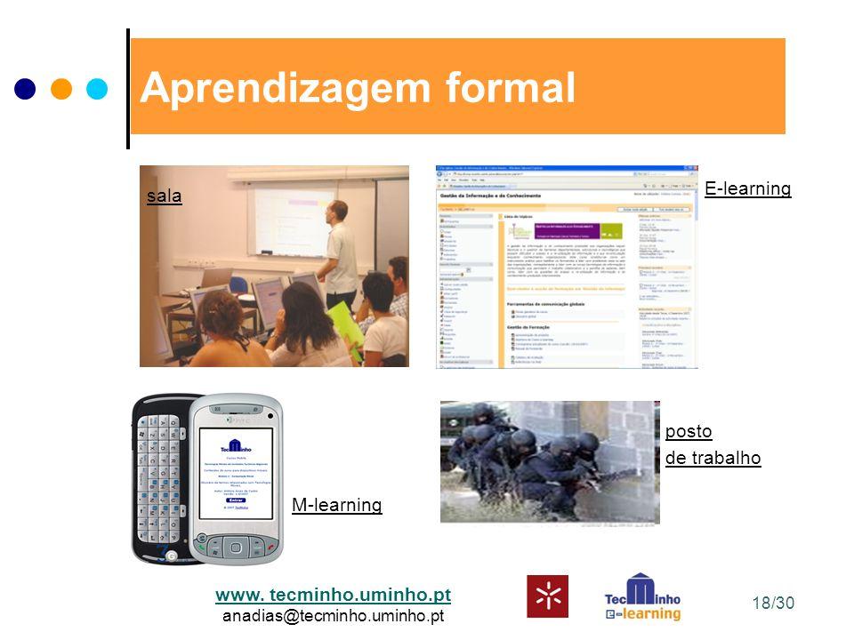 www. tecminho.uminho.pt anadias@tecminho.uminho.pt Aprendizagem formal sala E-learning posto de trabalho M-learning 18/30
