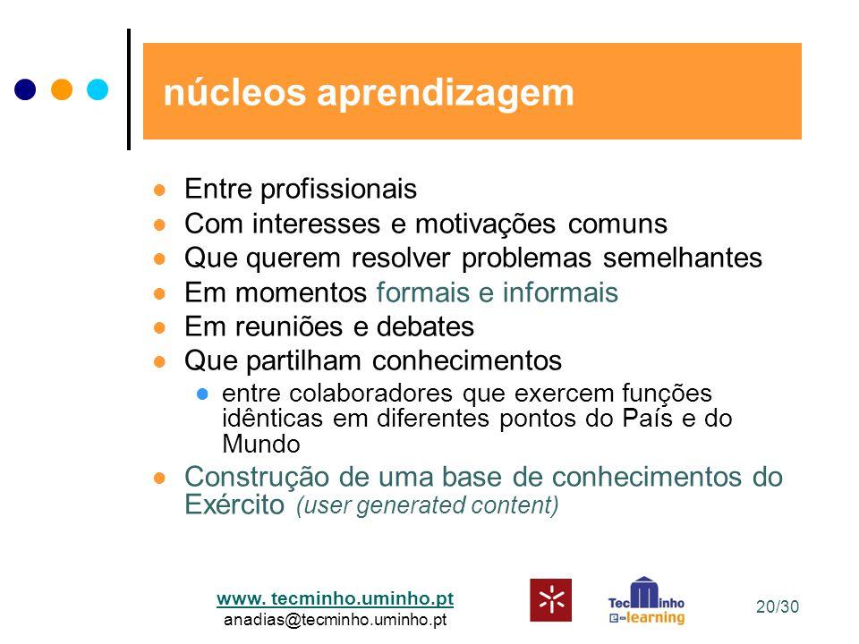 www. tecminho.uminho.pt anadias@tecminho.uminho.pt núcleos aprendizagem Entre profissionais Com interesses e motivações comuns Que querem resolver pro