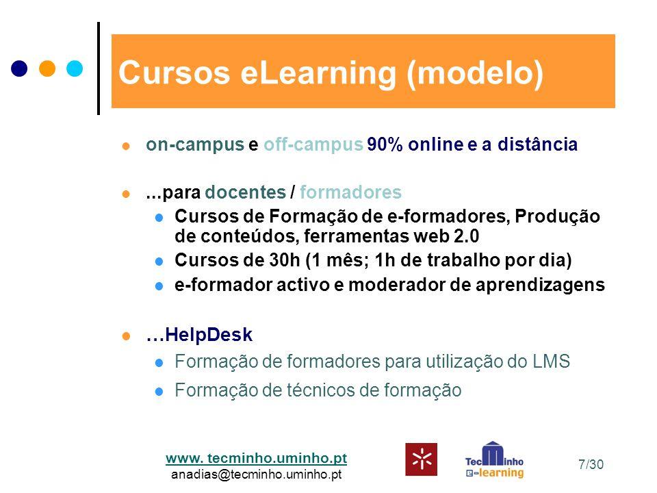 www. tecminho.uminho.pt anadias@tecminho.uminho.pt Cursos eLearning (modelo) on-campus e off-campus 90% online e a distância...para docentes / formado