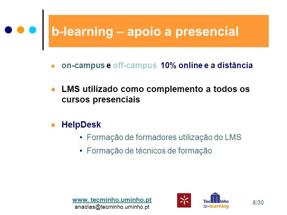 www. tecminho.uminho.pt anadias@tecminho.uminho.pt b-learning – apoio a presencial on-campus e off-campus 10% online e a distância LMS utilizado como