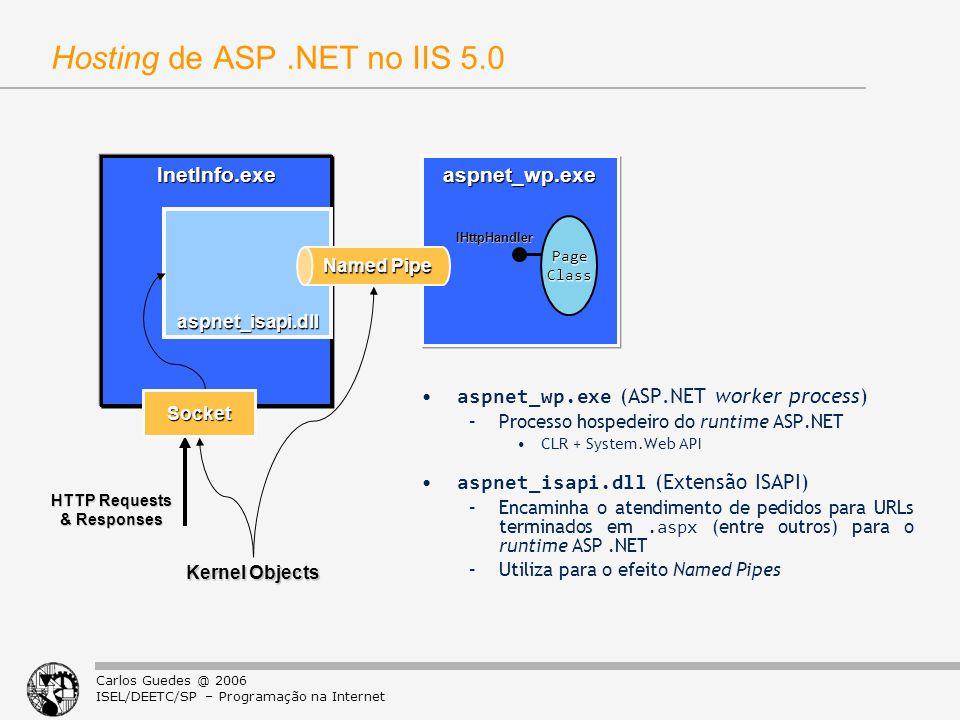 Carlos Guedes @ 2006 ISEL/DEETC/SP – Programação na Internet Uma aplicação ASP.Net é um conjunto de assemblies executados em determinado AppDomain do host aspnet_wp.exe