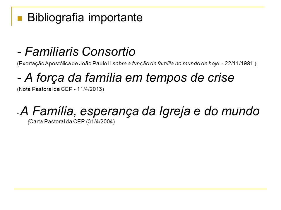 Bibliografia importante - Familiaris Consortio (Exortação Apostólica de João Paulo II sobre a função da família no mundo de hoje - 22/11/1981 ) - A fo