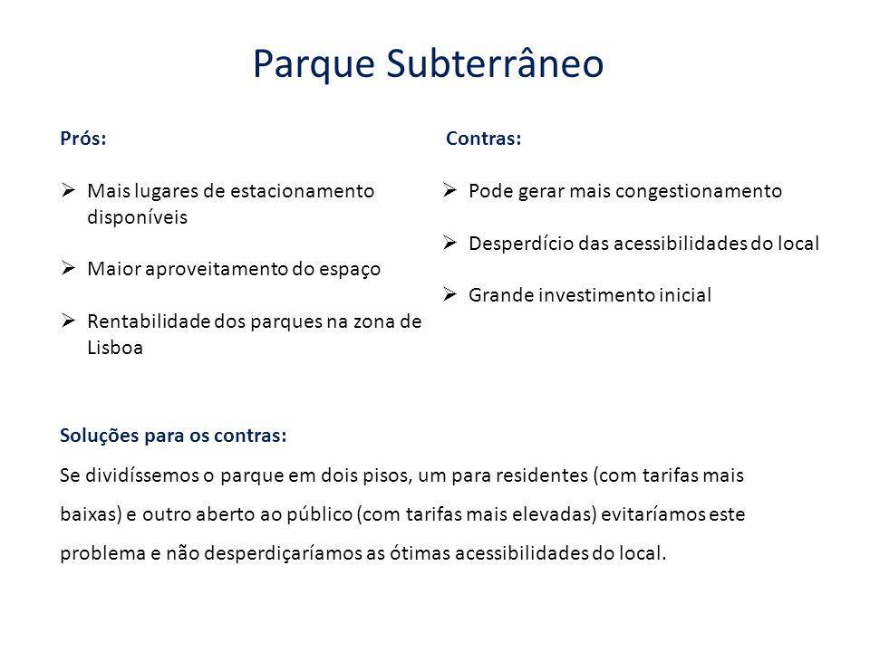 Parque Subterrâneo Prós:  Mais lugares de estacionamento disponíveis  Maior aproveitamento do espaço  Rentabilidade dos parques na zona de Lisboa Contras:  Pode gerar mais congestionamento  Desperdício das acessibilidades do local  Grande investimento inicial Soluções para os contras: Se dividíssemos o parque em dois pisos, um para residentes (com tarifas mais baixas) e outro aberto ao público (com tarifas mais elevadas) evitaríamos este problema e não desperdiçaríamos as ótimas acessibilidades do local.