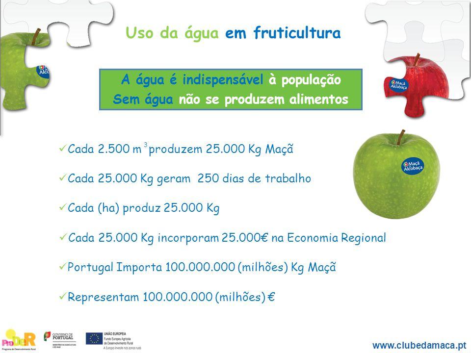 Uso da água em fruticultura A água é indispensável à população Sem água não se produzem alimentos www.clubedamaca.pt 3 Cada 2.500 m produzem 25.000 Kg