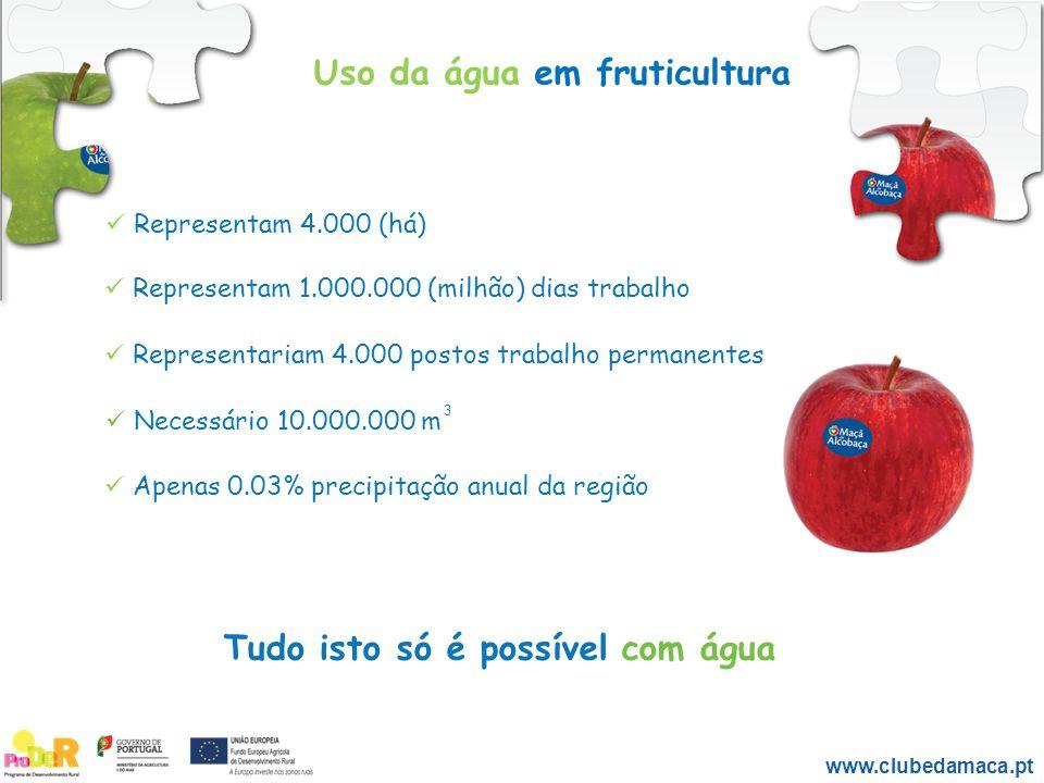 Uso da água em fruticultura Tudo isto só é possível com água www.clubedamaca.pt Representam 4.000 (há) Representam 1.000.000 (milhão) dias trabalho Re