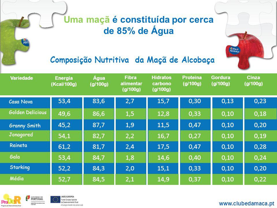 Uma maçã é constituída por cerca de 85% de Água Composição Nutritiva da Maçã de Alcobaça www.clubedamaca.pt
