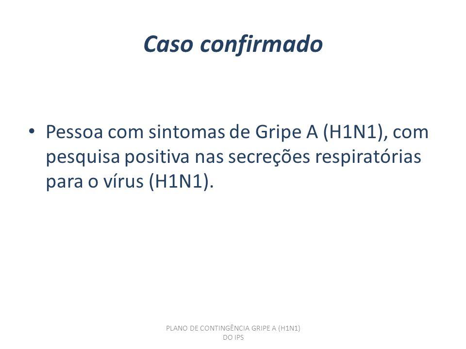 Caso confirmado Pessoa com sintomas de Gripe A (H1N1), com pesquisa positiva nas secreções respiratórias para o vírus (H1N1).