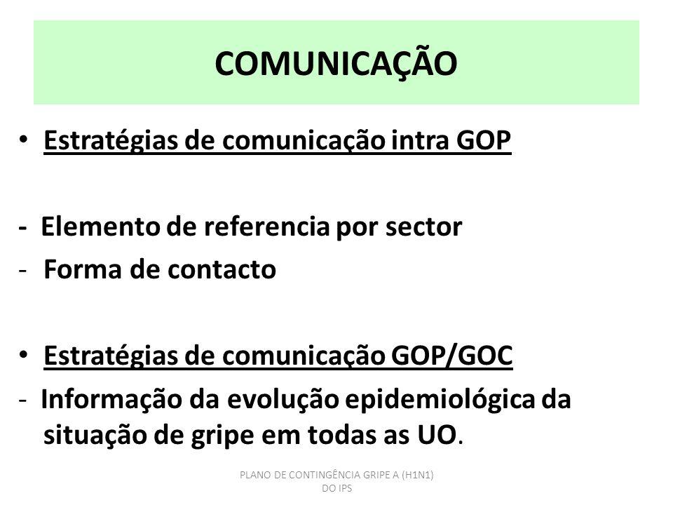 COMUNICAÇÃO Estratégias de comunicação intra GOP - Elemento de referencia por sector -Forma de contacto Estratégias de comunicação GOP/GOC - Informação da evolução epidemiológica da situação de gripe em todas as UO.