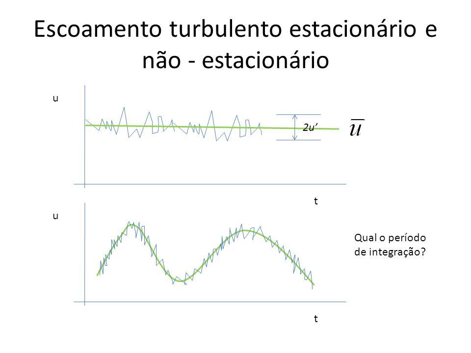 Escoamento turbulento estacionário e não - estacionário t u 2u' t u Qual o período de integração?