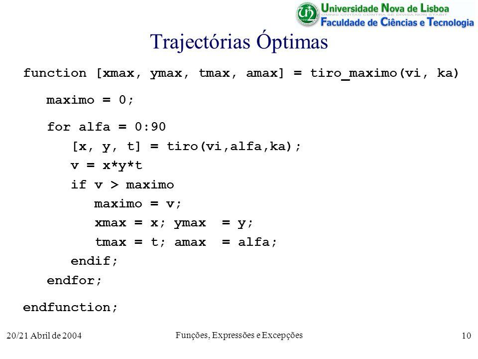 20/21 Abril de 2004 Funções, Expressões e Excepções 10 Trajectórias Óptimas function [xmax, ymax, tmax, amax] = tiro_maximo(vi, ka) maximo = 0; for al