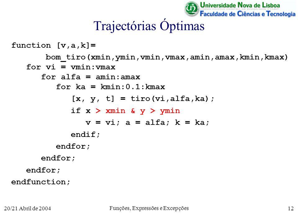 20/21 Abril de 2004 Funções, Expressões e Excepções 12 Trajectórias Óptimas function [v,a,k]= bom_tiro(xmin,ymin,vmin,vmax,amin,amax,kmin,kmax) for vi