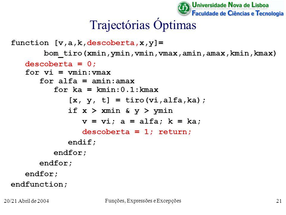 20/21 Abril de 2004 Funções, Expressões e Excepções 21 Trajectórias Óptimas function [v,a,k,descoberta,x,y]= bom_tiro(xmin,ymin,vmin,vmax,amin,amax,km