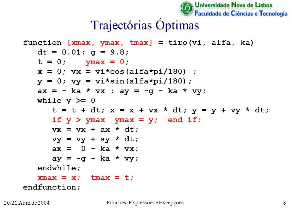 20/21 Abril de 2004 Funções, Expressões e Excepções 8 Trajectórias Óptimas function [xmax, ymax, tmax] = tiro(vi, alfa, ka) dt = 0.01; g = 9.8; t = 0;