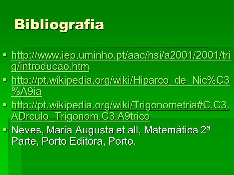 Bibliografia  http://www.iep.uminho.pt/aac/hsi/a2001/2001/tri g/introducao.htm http://www.iep.uminho.pt/aac/hsi/a2001/2001/tri g/introducao.htm http: