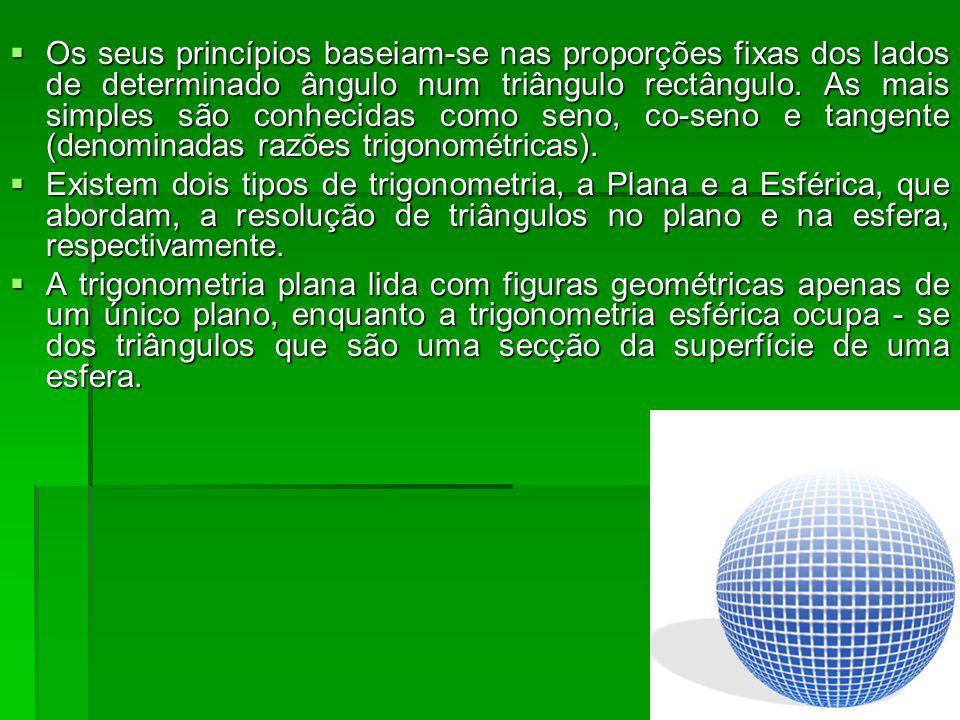  Os seus princípios baseiam-se nas proporções fixas dos lados de determinado ângulo num triângulo rectângulo. As mais simples são conhecidas como sen
