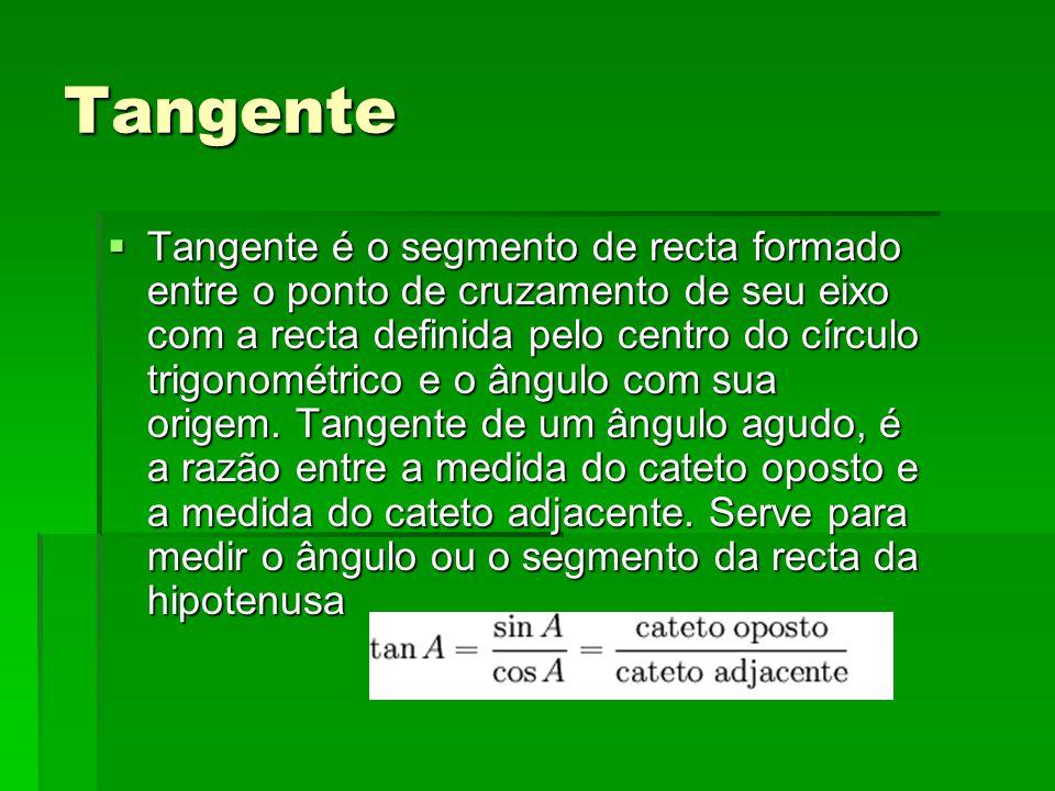 Tangente  Tangente é o segmento de recta formado entre o ponto de cruzamento de seu eixo com a recta definida pelo centro do círculo trigonométrico e