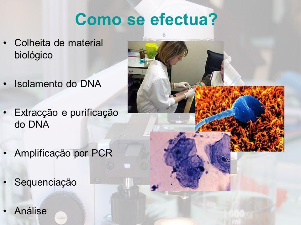 Tipos de testes genéticos Diagnóstico Prognóstico Susceptibilidade