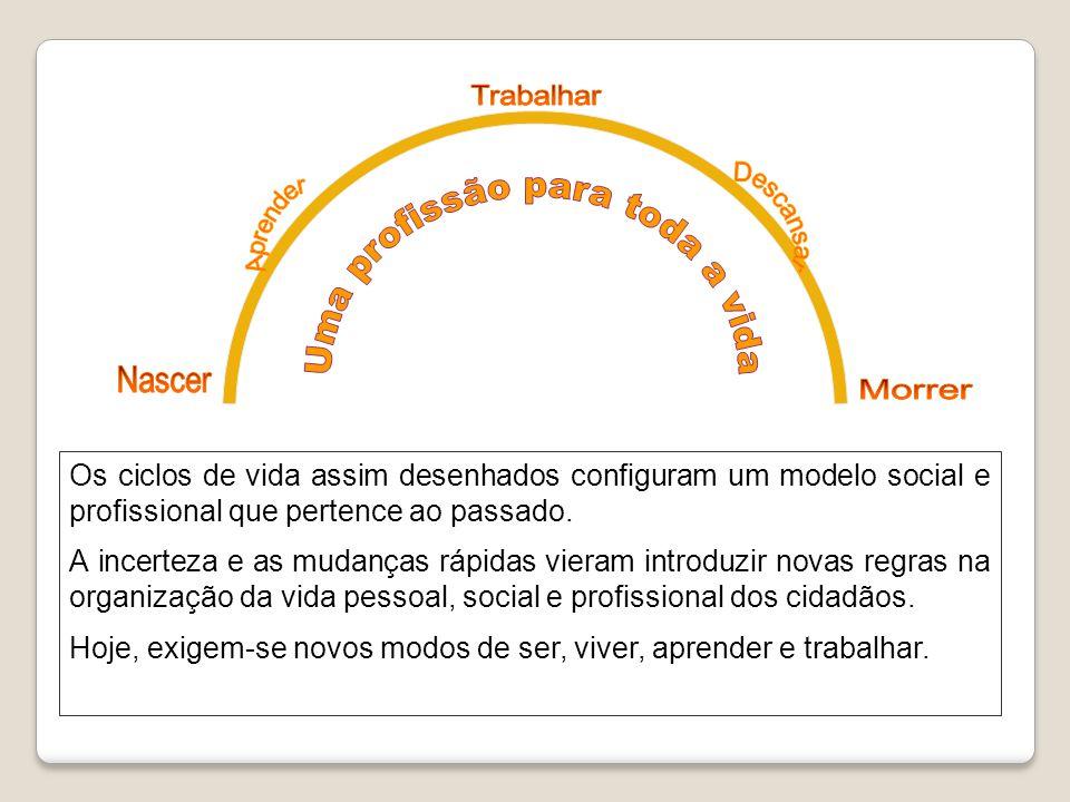 Os ciclos de vida assim desenhados configuram um modelo social e profissional que pertence ao passado.