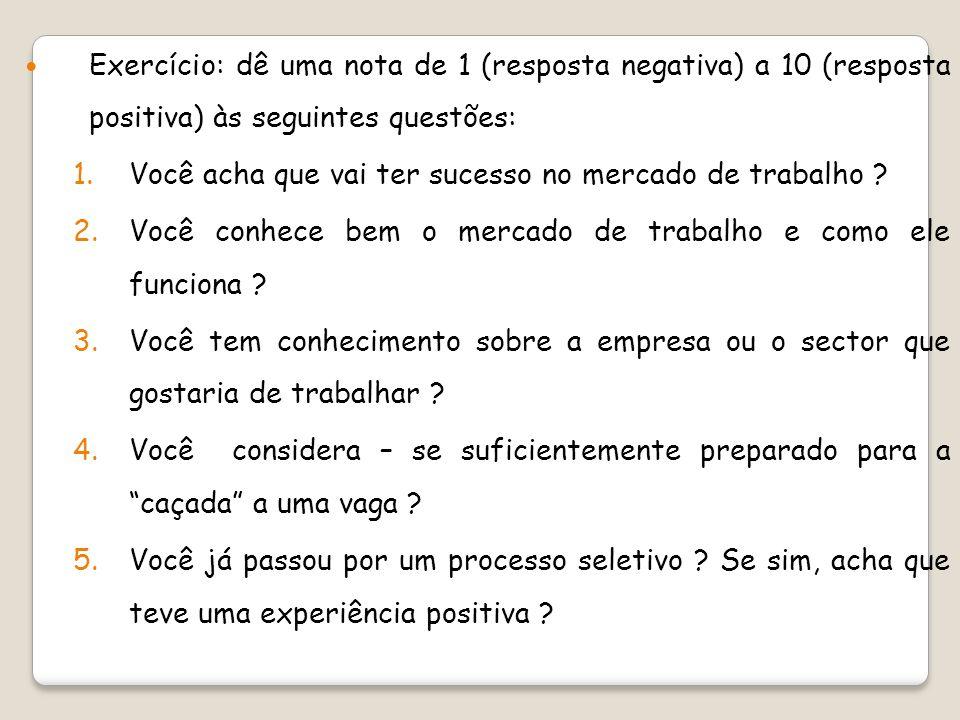 Exercício: dê uma nota de 1 (resposta negativa) a 10 (resposta positiva) às seguintes questões: 1.Você acha que vai ter sucesso no mercado de trabalho .