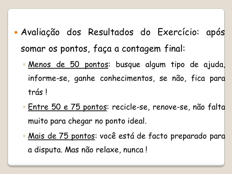 Avaliação dos Resultados do Exercício: após somar os pontos, faça a contagem final: ◦ Menos de 50 pontos: busque algum tipo de ajuda, informe-se, ganhe conhecimentos, se não, fica para trás .