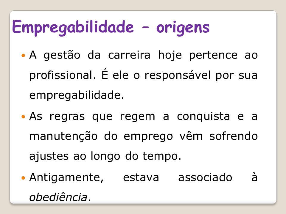 Empregabilidade – origens A gestão da carreira hoje pertence ao profissional.